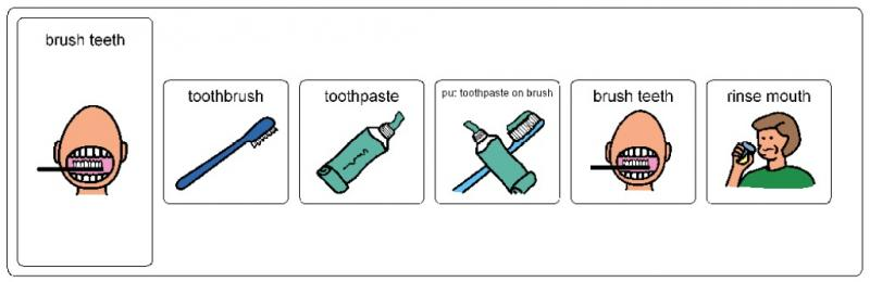 Brush Teeth Strip Schedule