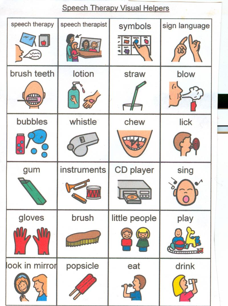 speech therapy visual helpers