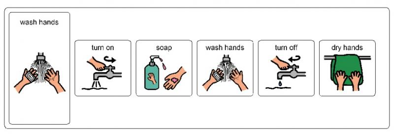 Wash Hands Strip Schedule